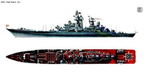 proyect-1144-kirov-class.jpg
